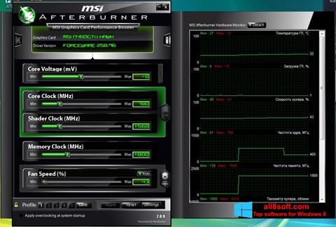 Screenshot MSI Afterburner per Windows 8